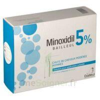 Minoxidil Bailleul 5 % Solution Pour Application Cutanée 3 Fl/60ml à Mimizan